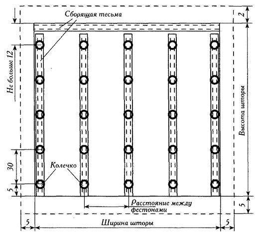 Дизайн окон: шторы, оформление интерьера