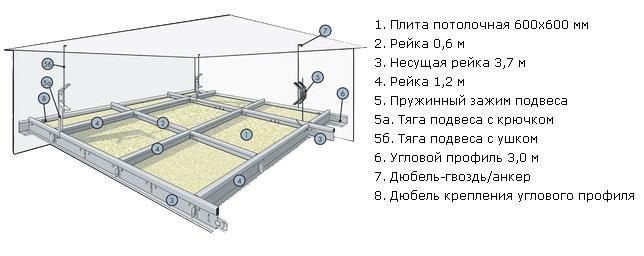 Дизайн прямоугольной спальни: рекомендации, интересные приемы