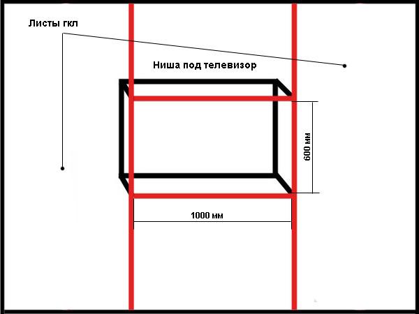 Дизайн стены под телевизор: варианты оформления