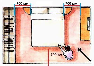 Интересный интерьер для спальни: принципы планировки