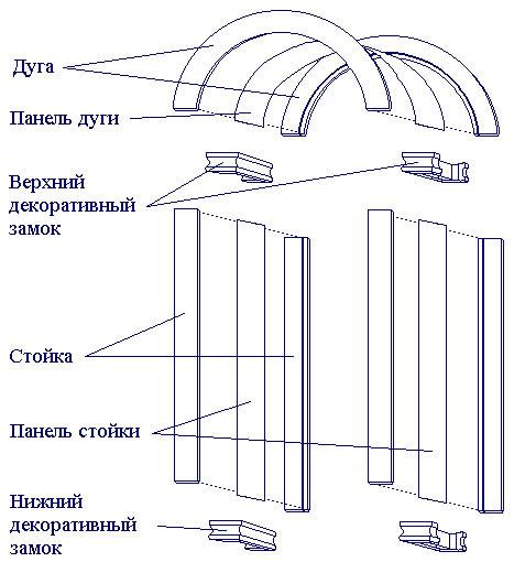Как сделать дверную арку: конфигурации и способы создания