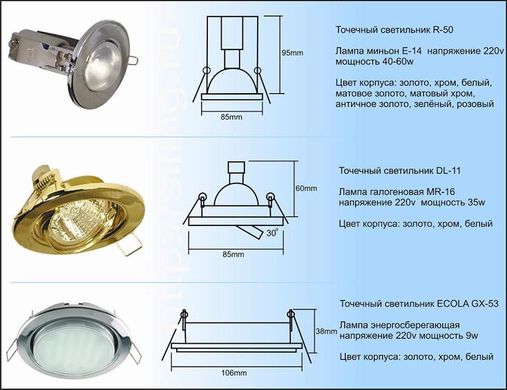 Как сделать освещение в спальне: варианты подсветки