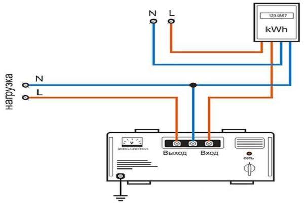 Как выбрать стабилизатор напряжения для частного дома и квартиры