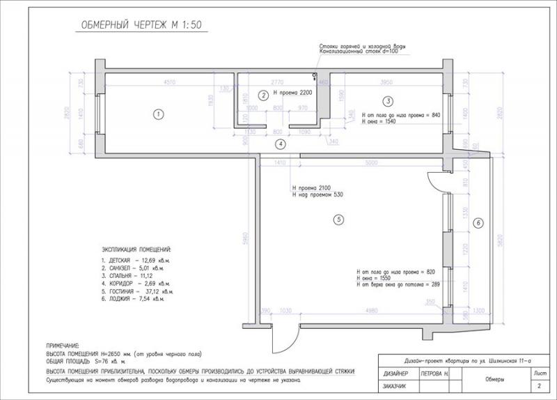 Оформление дизайн проекта интерьера, их компьютерная визуализация