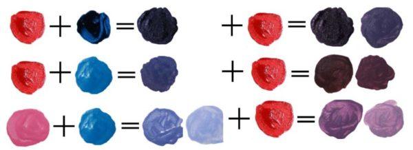 Смешивание цветов для получения нужного цвета