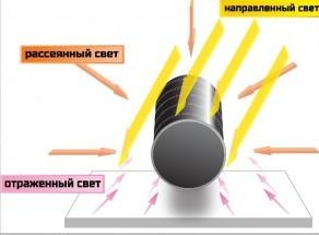 Тонкопленочные солнечные батареи: мифы и реальность